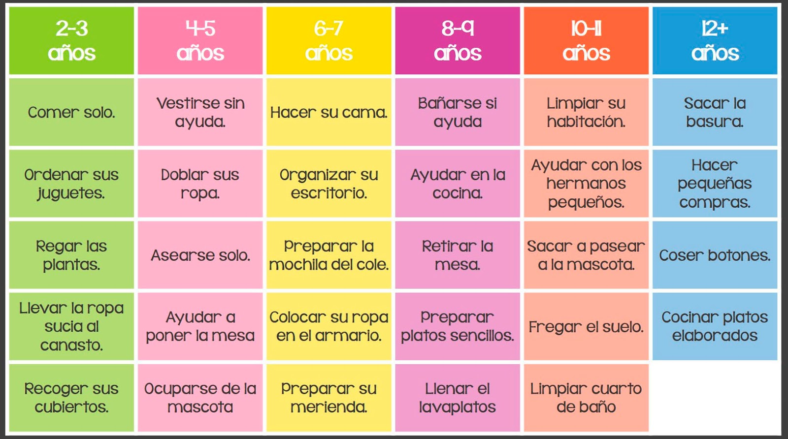 Tabla Montessori