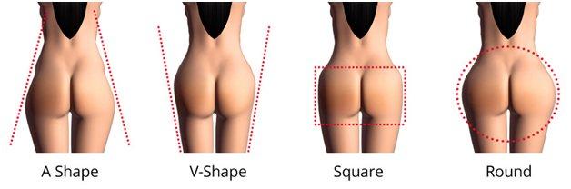 La forma de las caderas