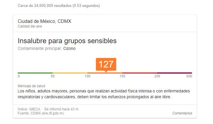 Calidad del aire en Google