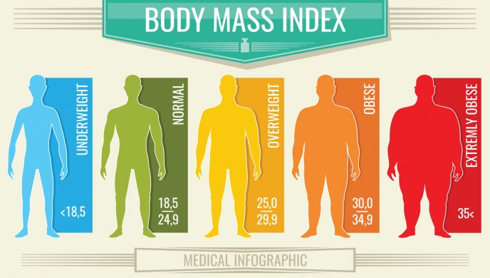 En el y como indice corporal mujeres masa de hombres calcular
