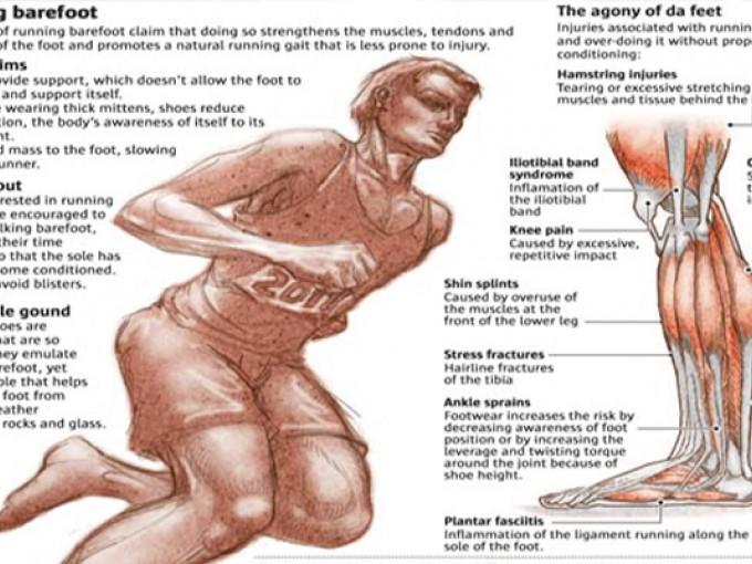 Barefoot Running Summary